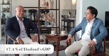 Stability Thailand GDP